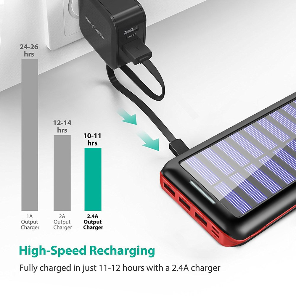 Portable charger Power bank Solar Charger-24000mAh External Battery Pack High Capacity with USB Fan and 3 USB Port for iPhone, iPad, Samsung, HTC, and other Tablet-(red) by BERNET (Image #2)