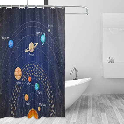 LORVIES Educational Astronomy Planet Shower Curtain Polyester Fabric Water Repellent Mildew Resistant For Bathroom