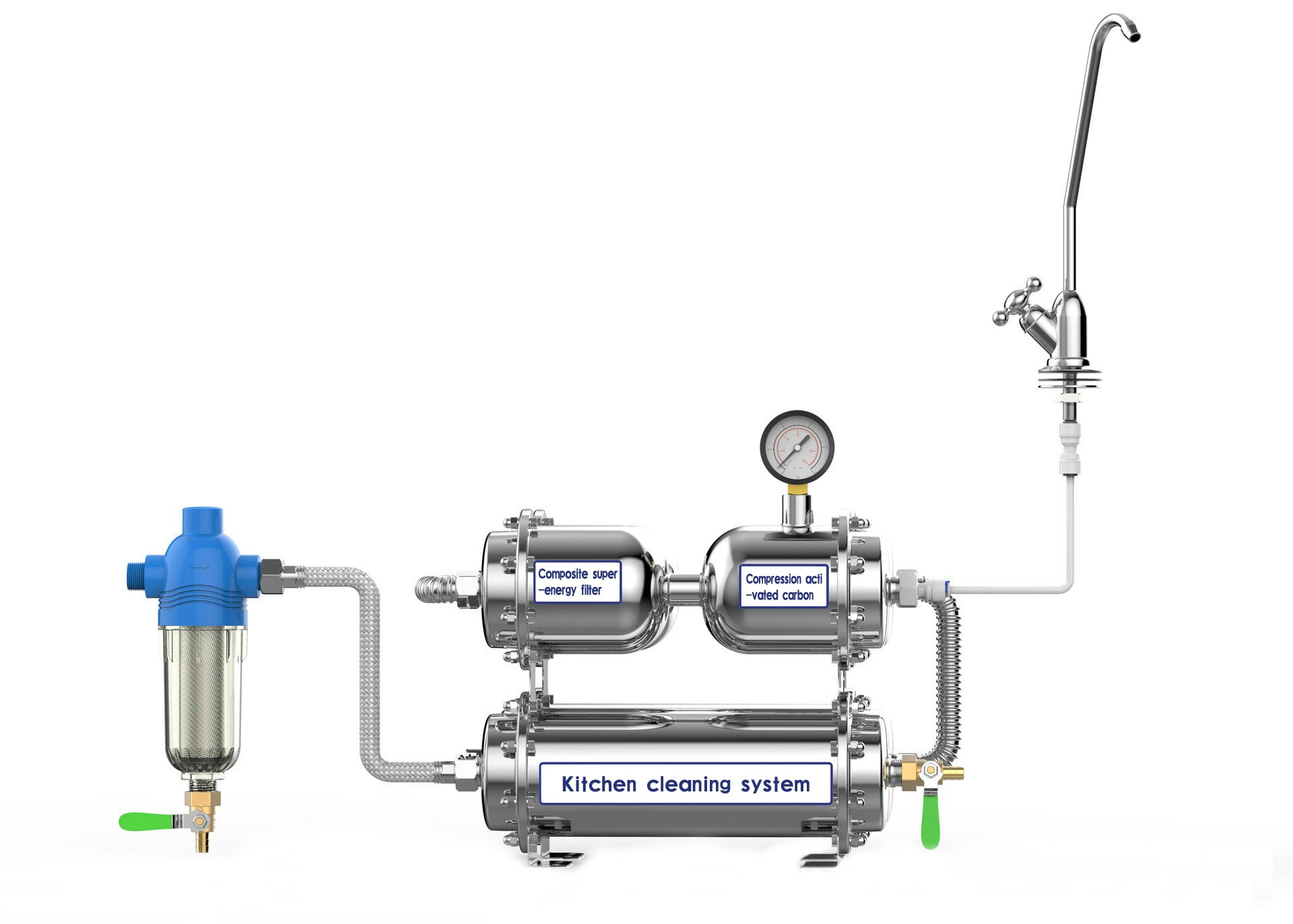 Water Purifier Ultra Safe, Premium 6-Stage Reverse Osmosis Drinking Water Filter System