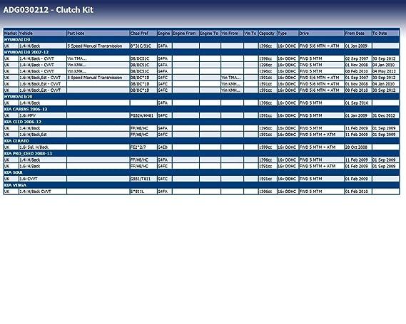 Blue Print ADK83837 Kupplungsseilzug