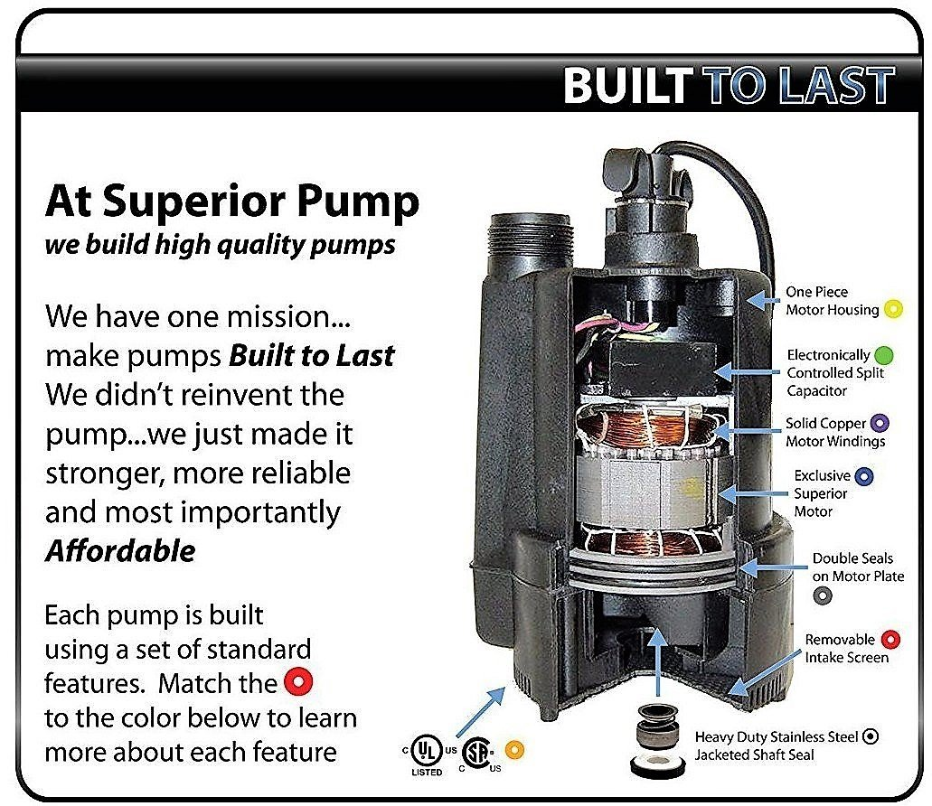 Submersible Utility Water Pump 91330 1/3HP 40GPM Gxfc by XT
