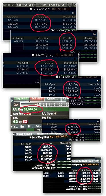 Amazon com: Option Trading: How to Trade Options on Stocks, Indexes