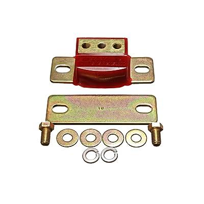 Energy Suspension 3.1142R Transmission Mount: Automotive