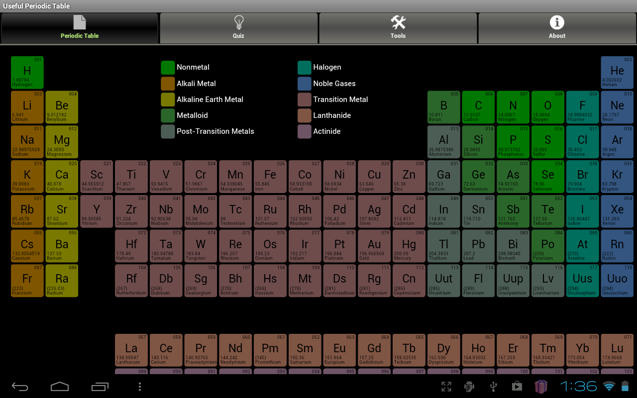 Amazon useful periodic table appstore for android urtaz Image collections
