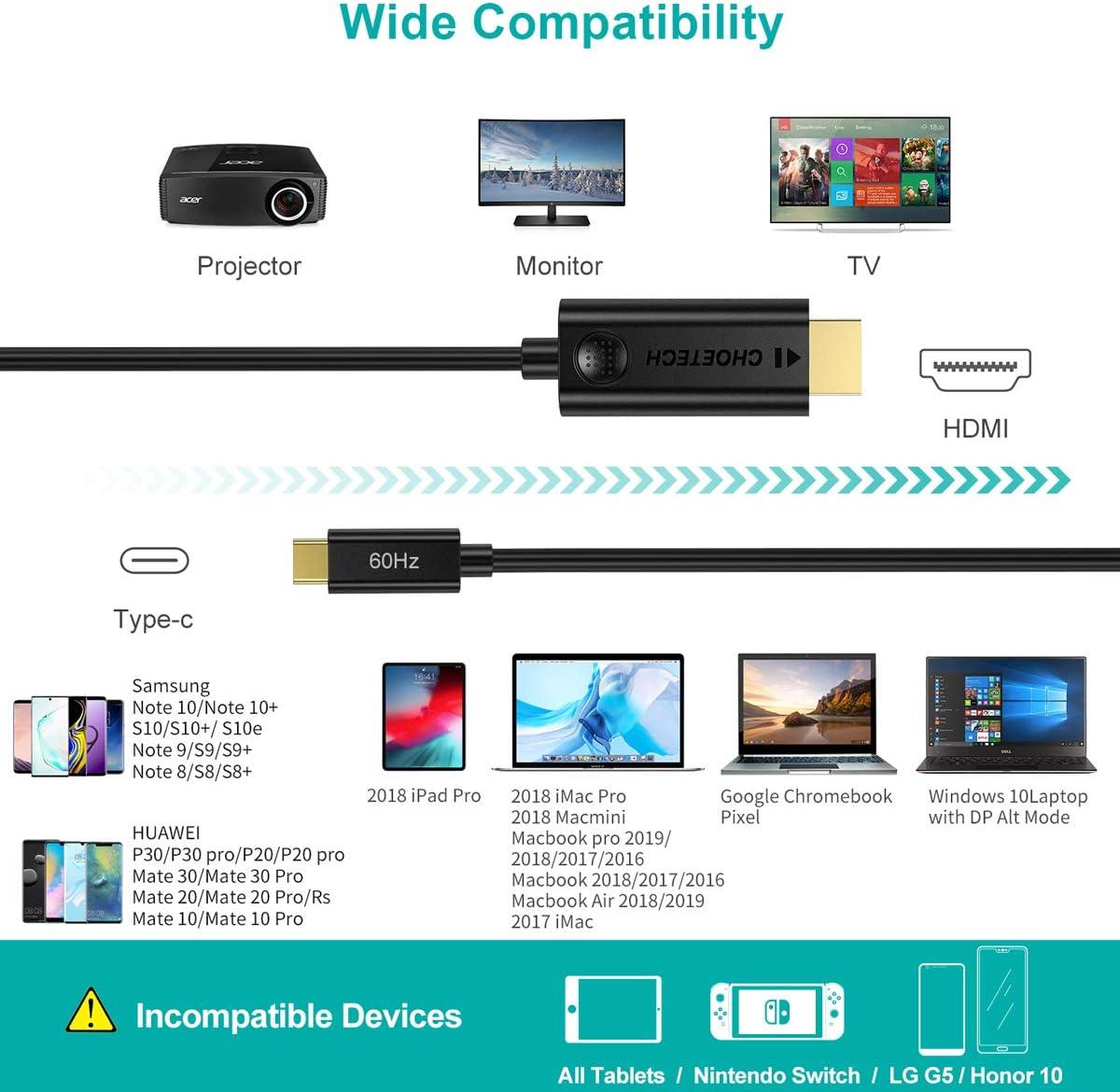 Collegamento a monitor esterni tramite cavo USB-C / HDMI