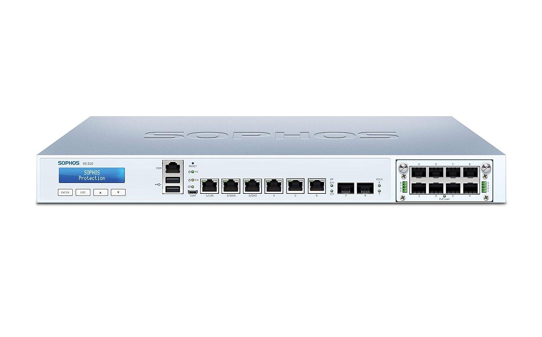 Image result for sophos firewall