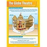 """The Globe 