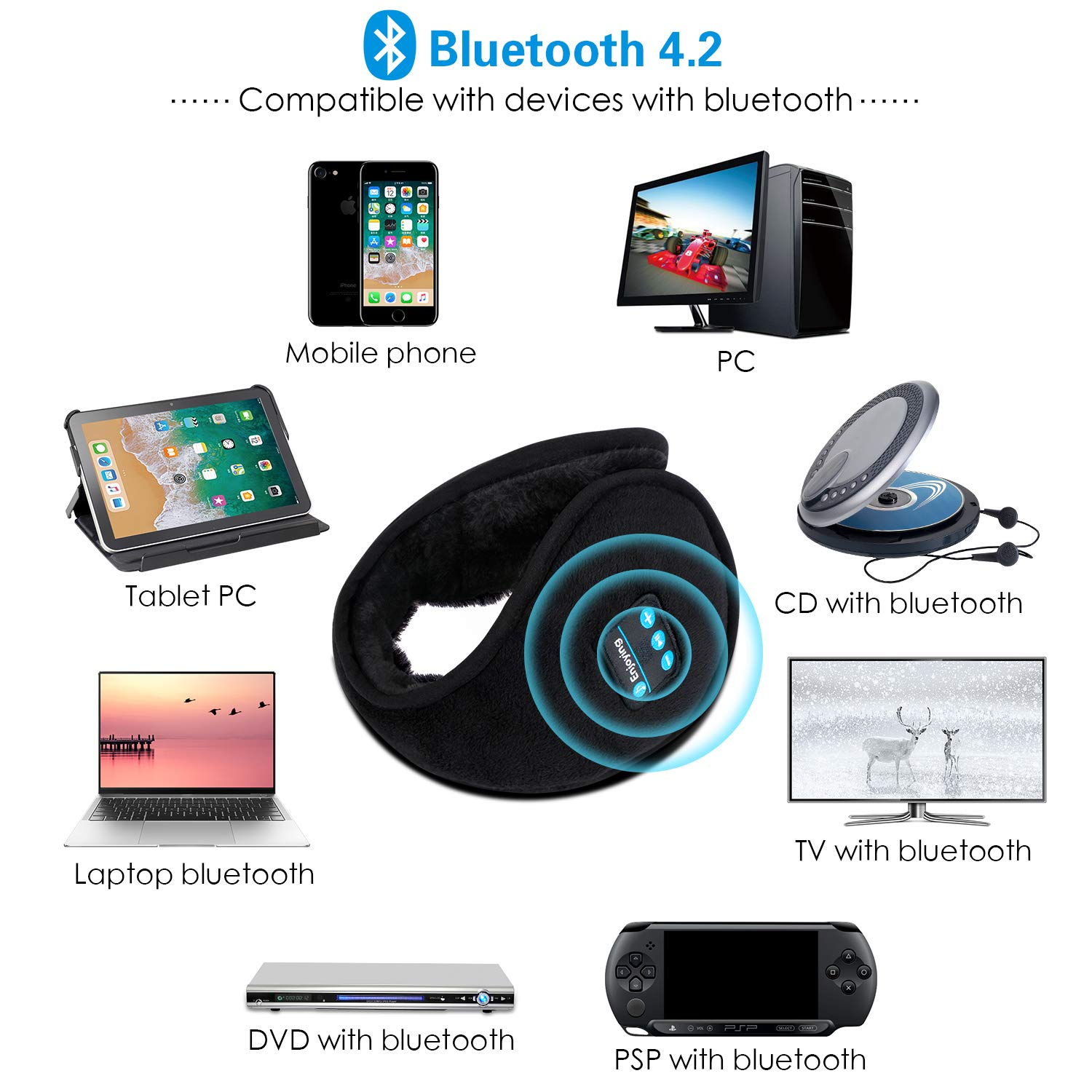 ink-topoint Bluetooth Earmuffs Headphones, Wireless HD Stereo Music Ear Warmer, Handfree Headset with Built-in Speaker Unisex Winter Ear Muffs for Walking,Running,Skiing,Indoor Outdoors Activities