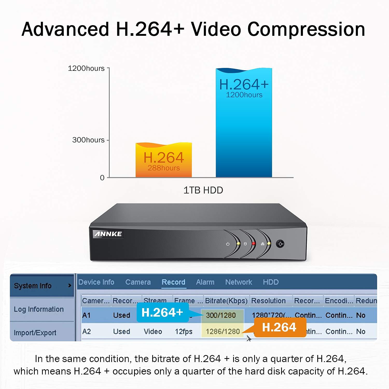 SANNCE 8 CH 960H DVR, visión en Smartphone, escáner de códigos QR + 8 800TVL de Alta resolución P2P Exterior Impermeable cámaras CCTV Sistema de Seguridad, ...