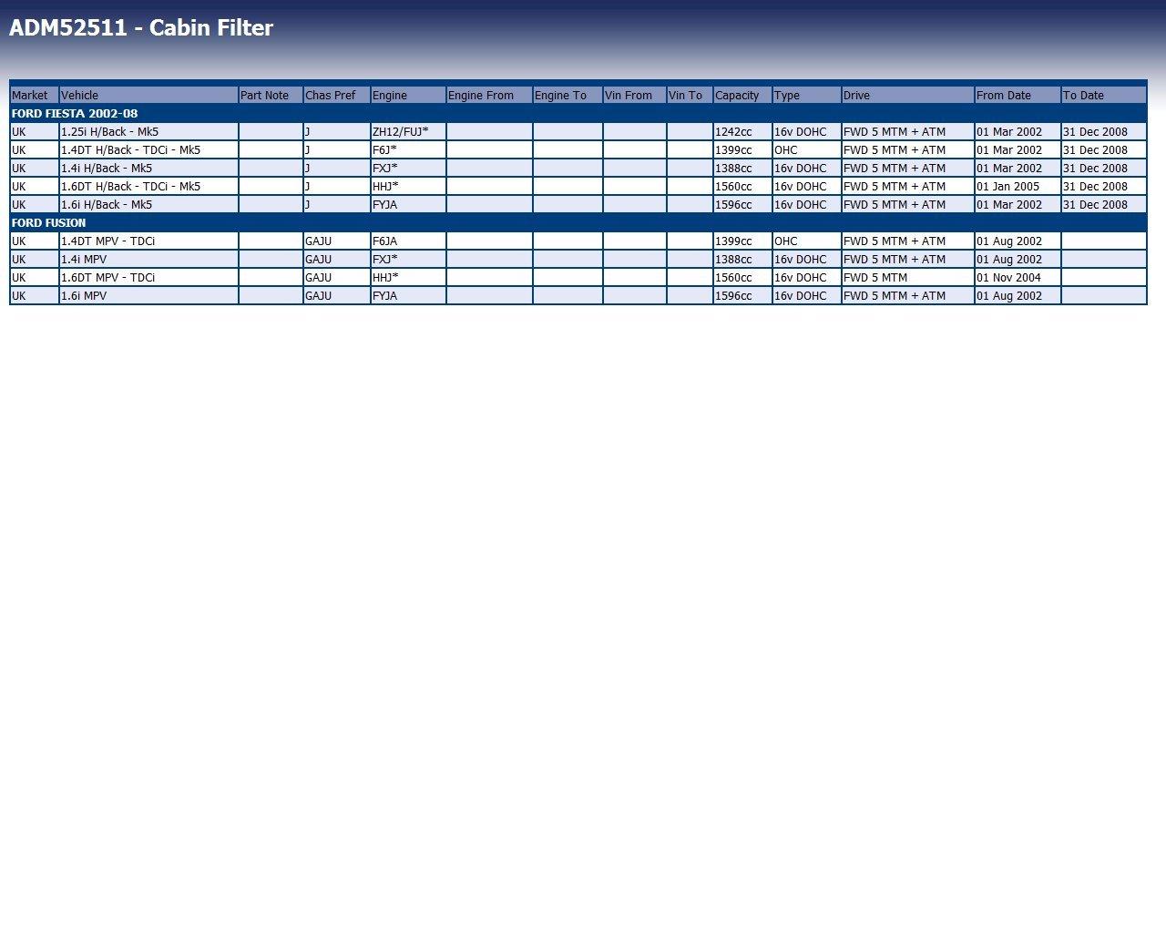 aire habit/áculo Blue Print ADM52511 Filtro