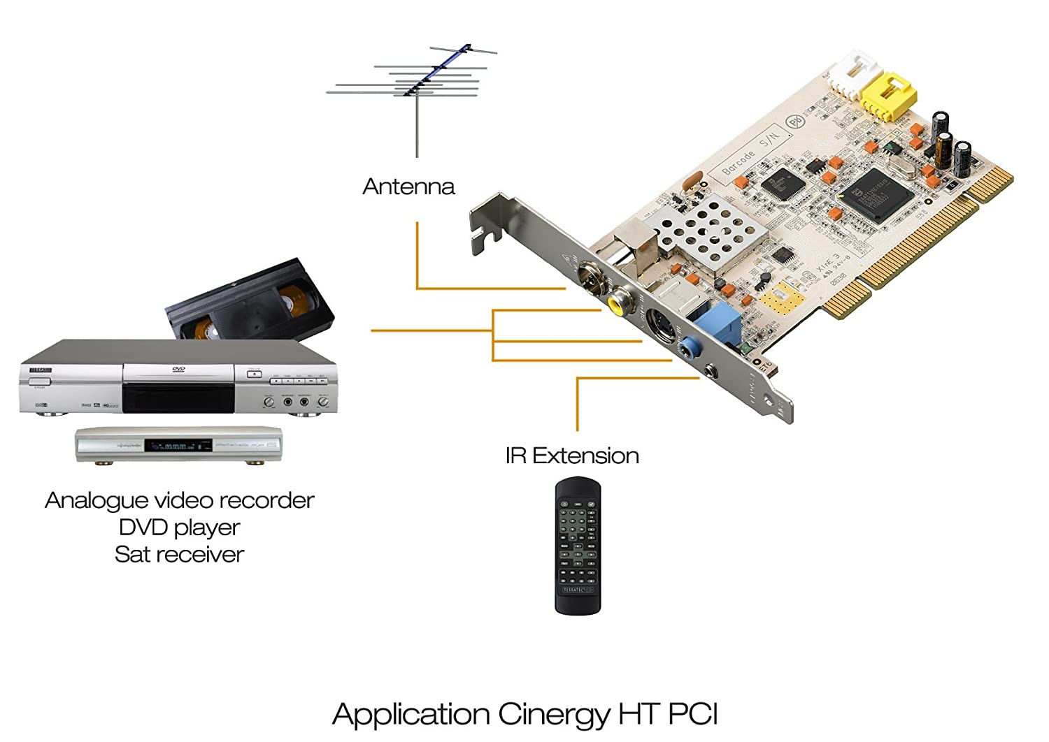 TERRATEC CINERGY HT PCI TV TUNER DRIVERS FOR WINDOWS 8