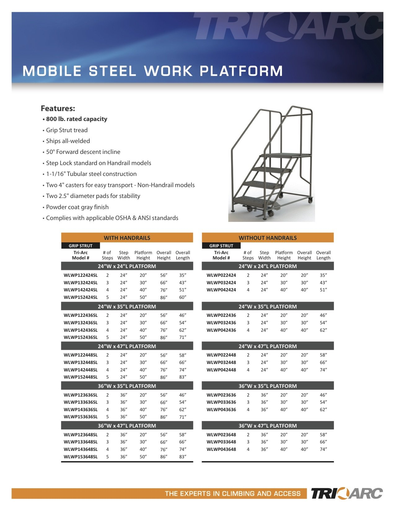 Tri-Arc WLWP022424 2-Step Forward Descent Mobile Steel Work Platform, 24-Inch x 24-Inch Platform by Tri Arc (Image #1)