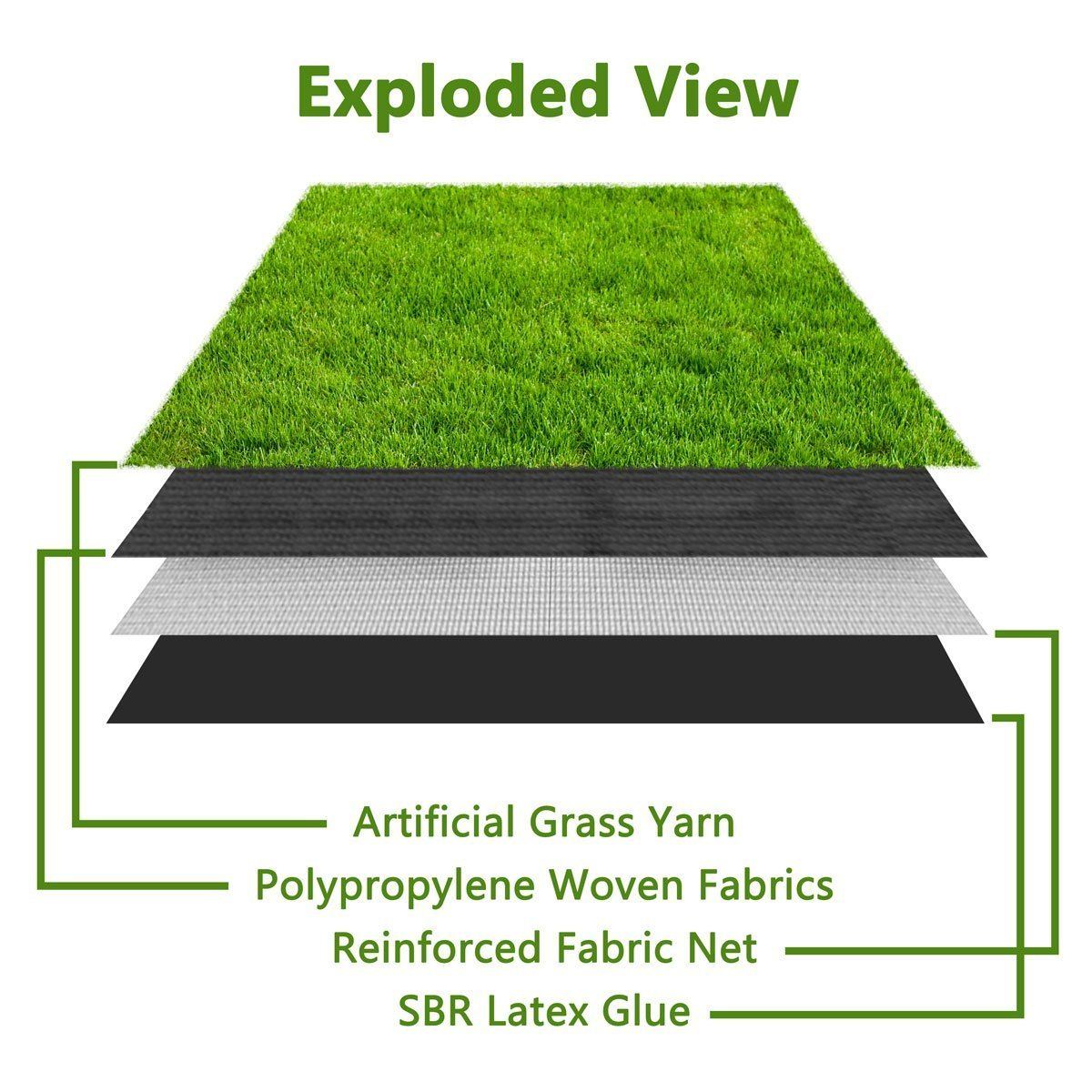 Synthetic Turf Artificial Lawn Grass Indoor Outdoor Premium Realistic Landscape (6.5 ft X 13 ft = 84.5 sqf) by CBEC (Image #3)