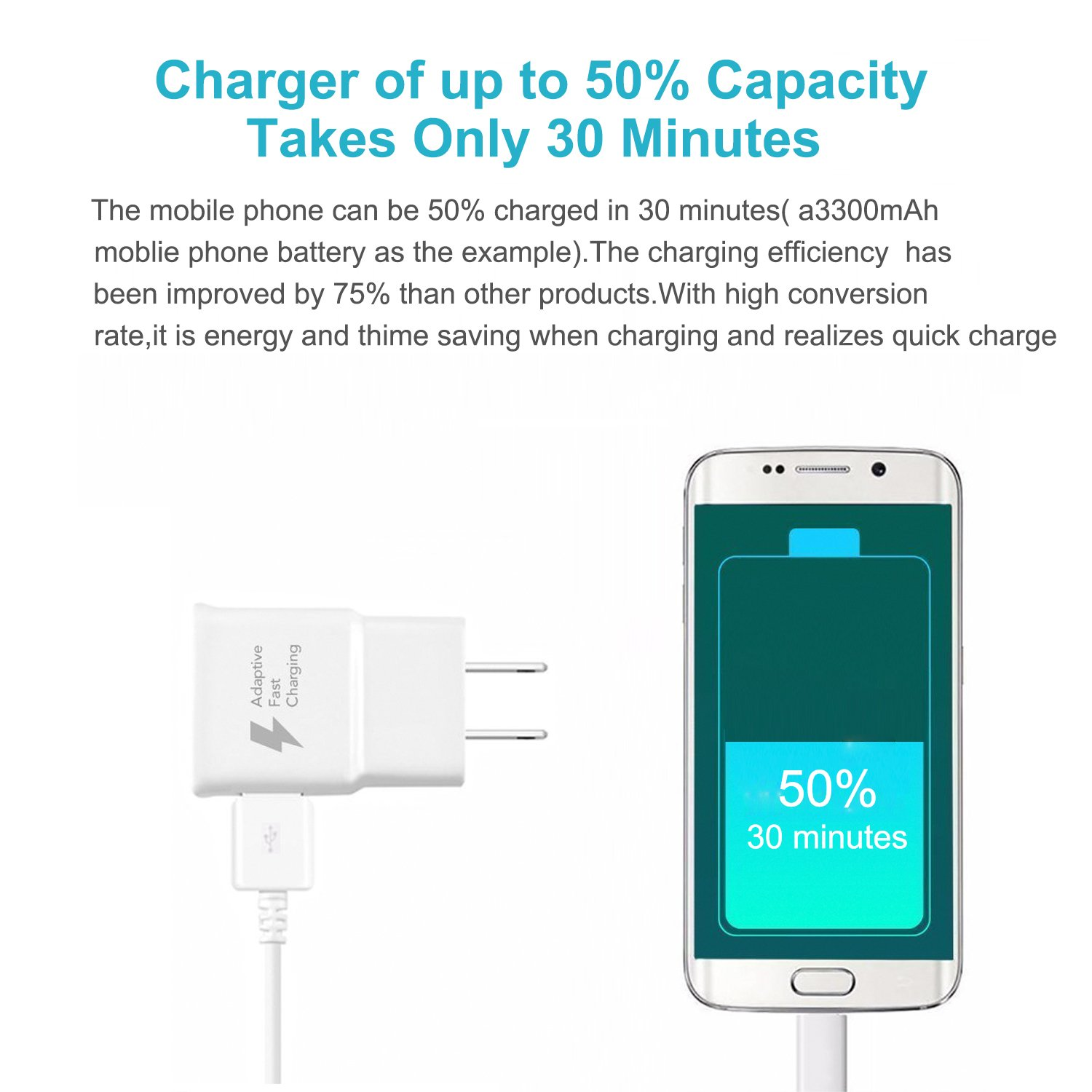 MBLAI Fast Charge Adaptive Fast Charger Kit for Samsung Galaxy S7/S7 Edge/S6/Note5/4 /S3,MBLAI USB 2.0 Fast Charging Kit True Digital Adaptive Fast Charging (Wall Charger + Micro USB Cable) by MBLAI (Image #4)