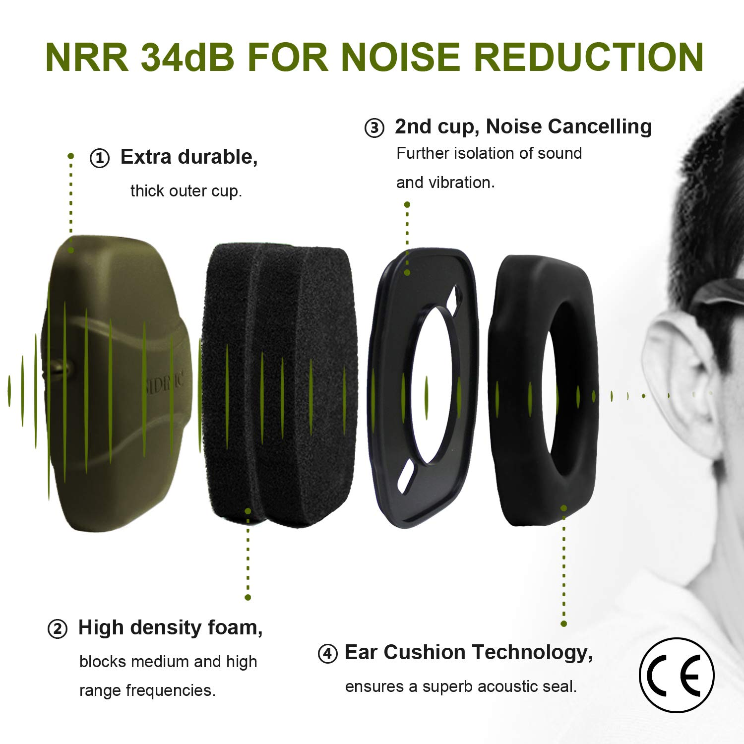 ucho Shooting Earmuff Safety Ear Protection - NRR 34dB Shooting Ear Protection Noise Reduction Cancelling Headphones for Adults & Kids Ear Protection for Shooting Hearing