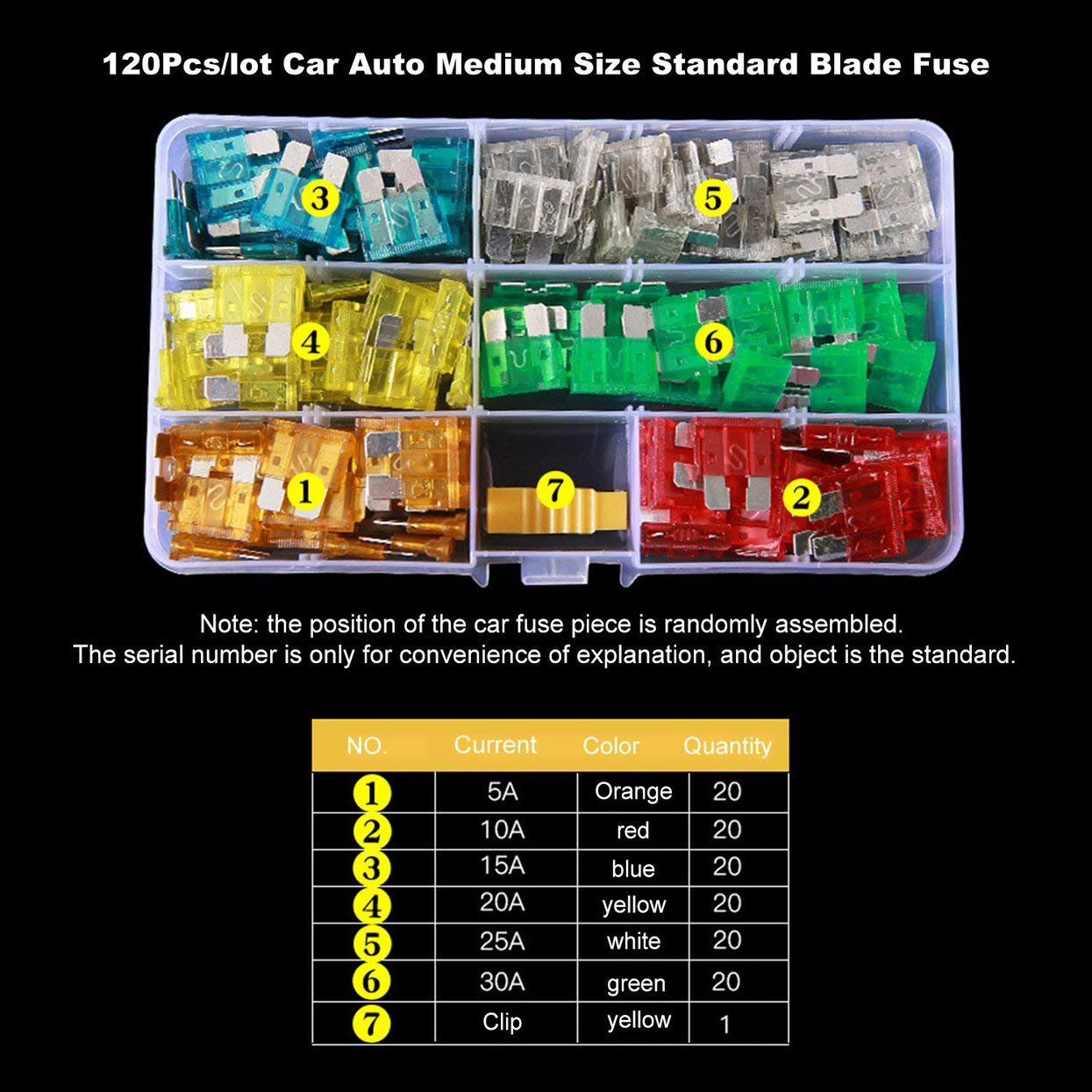20A 10A 25A 30A-multicolore 15A 120 pezzi assortimento di auto assortimento lama fusibile compresse kit di sostituzione materiale di zinco taglia media 5A