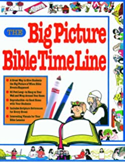 The Complete Bible Story Clipart Book