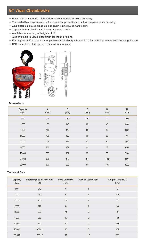 10 m Height of Lift GT 1t GT Viper 10m HOL Viper Manual Chain Hoist 1.0 Tons