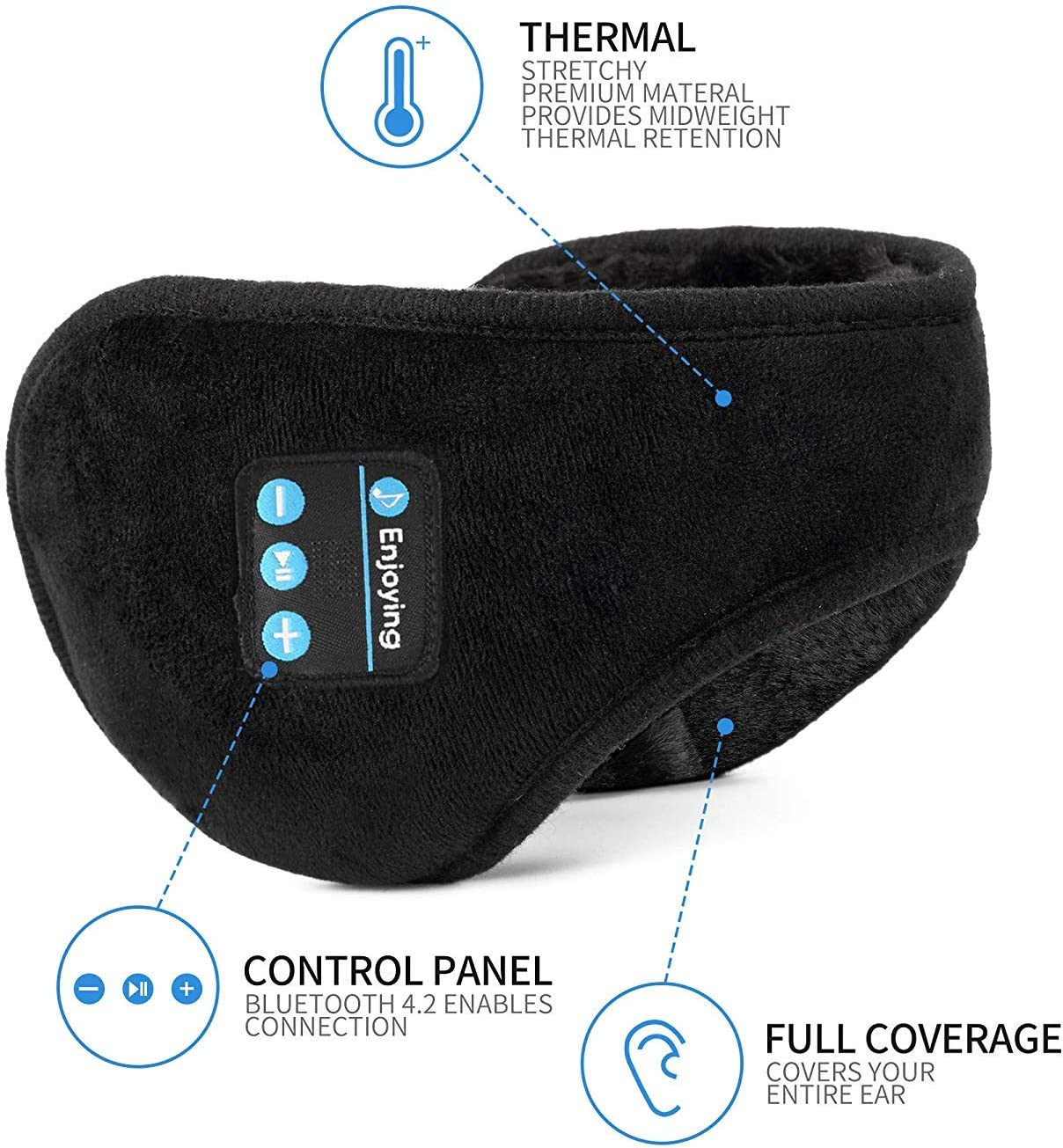 Bluetooth V5.0 Earmuffs Headsets Foldable Soft Unisex Ear Warmer Handsfree Music Ear Muffs Hi-Fi Stereo Wireless Headset Bilt-in Speakers Microphone for Winter Outdoor Lveal Bluetooth Earmuffs Headphones Ear Warmers Black