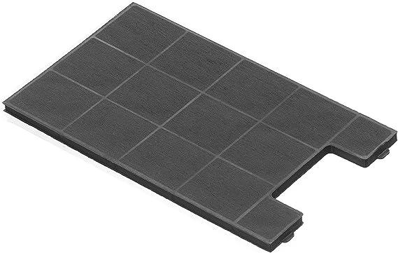Filtro de carbón activo alternativo para Amica KF 17149 – Accesorios de campana extractora – Filtro de carbón para KH 17178 E & KH 17179 E – Negro: Amazon.es: Grandes electrodomésticos