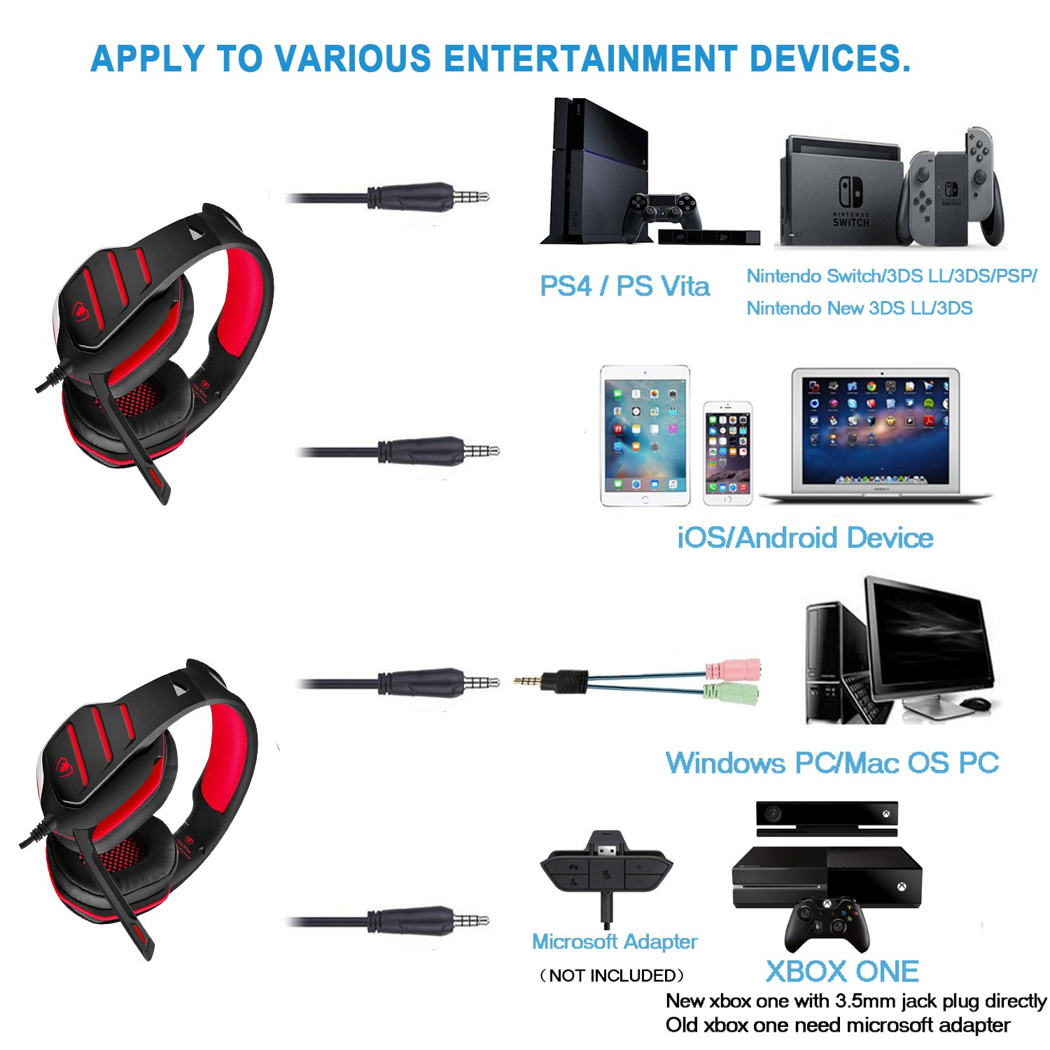 Gaming Headset for PS4, Beexcellent Xbox One Headset with Mic, Noise Cancelling Over Ear PS4 Headphones, Red Gaming Headphones with LED Light, Bass Surround, Soft Memory Earmuffs for Laptop, Mac, iPad B07DDGPFQP