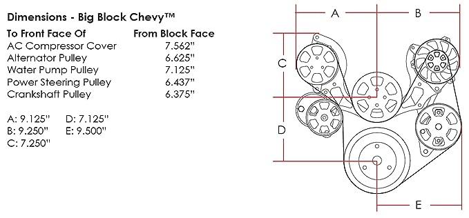 amazon com: new billet specialties tru-trac black big block chevy front  engine kit with water pump, alternator, air conditioner compressor, black  serpentine
