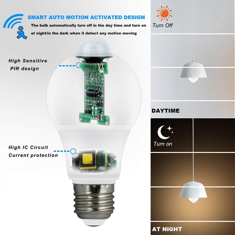 Motion Sensor Light Bulb 5W Dusk to Dawn PIR Built-In Motion Detector Bulbs E26 Base 2700K Soft White LED Night Lights 2-Pack by LUXON
