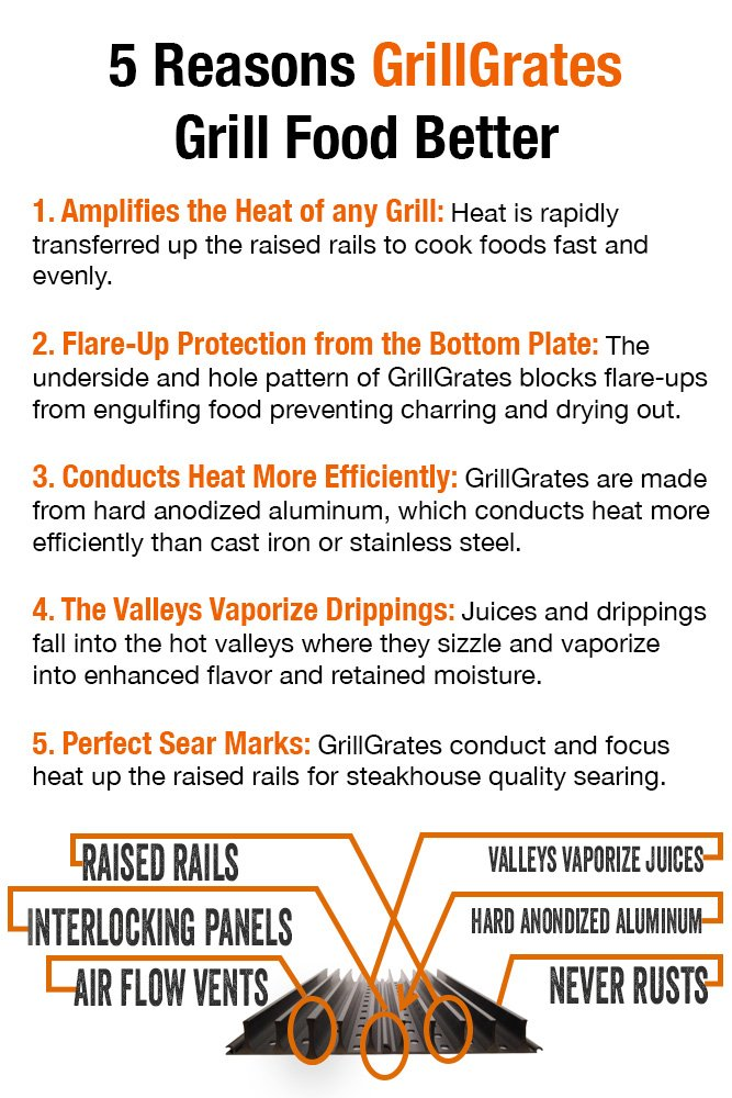 GrillGrates for the 22.5'' Weber Kettle Grill