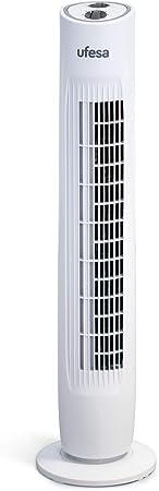 Ventilación de torre TW1100 de 45W