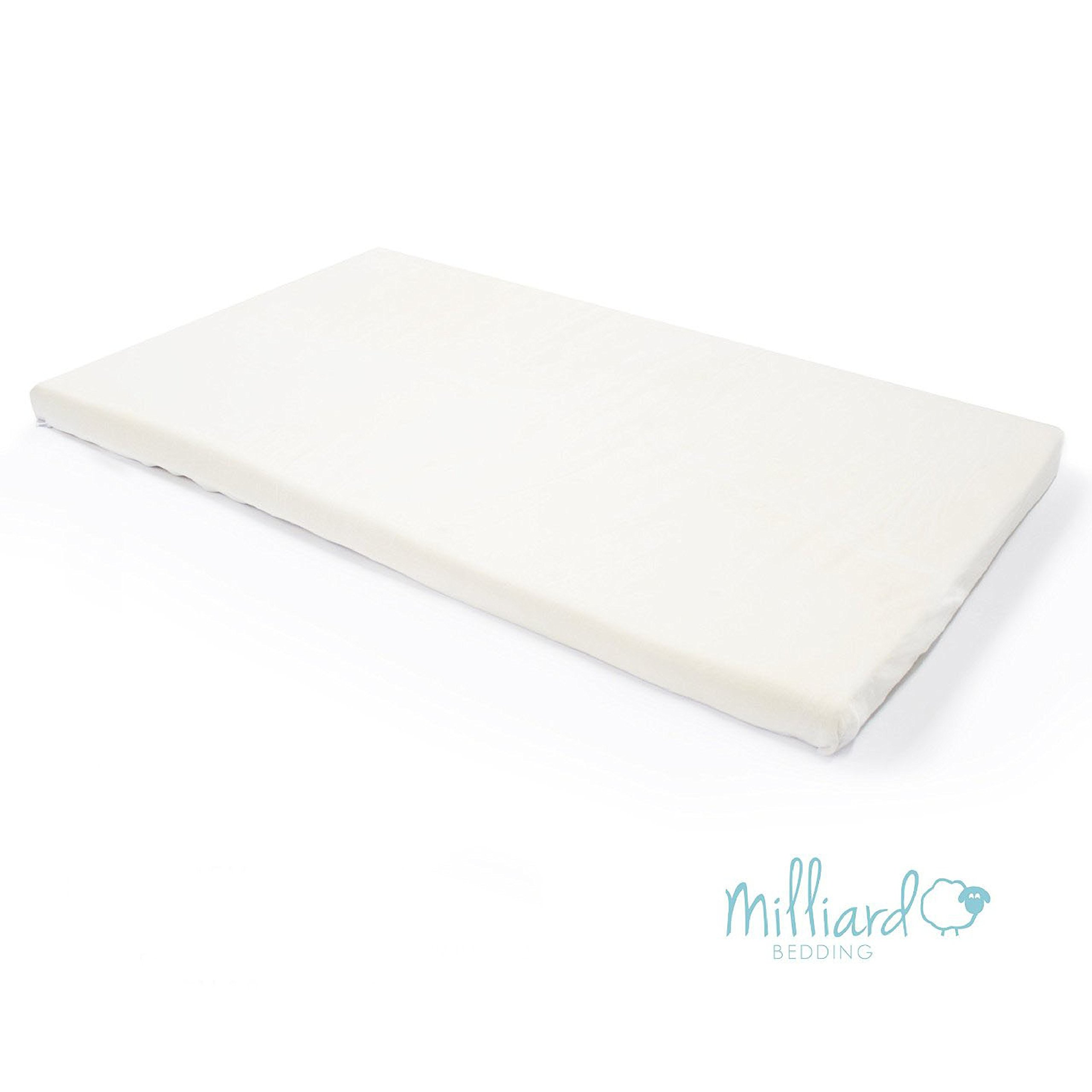 Milliard Memory Foam Crib Mattress Topper – For Standard Cribs and Toddler Beds by Milliard