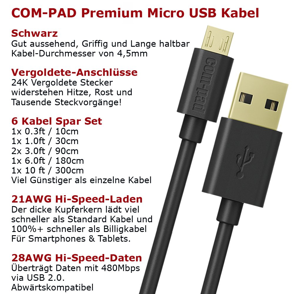 Groß Kabeldurchmesser Umrechnungstabelle Ideen - Schaltplan Serie ...