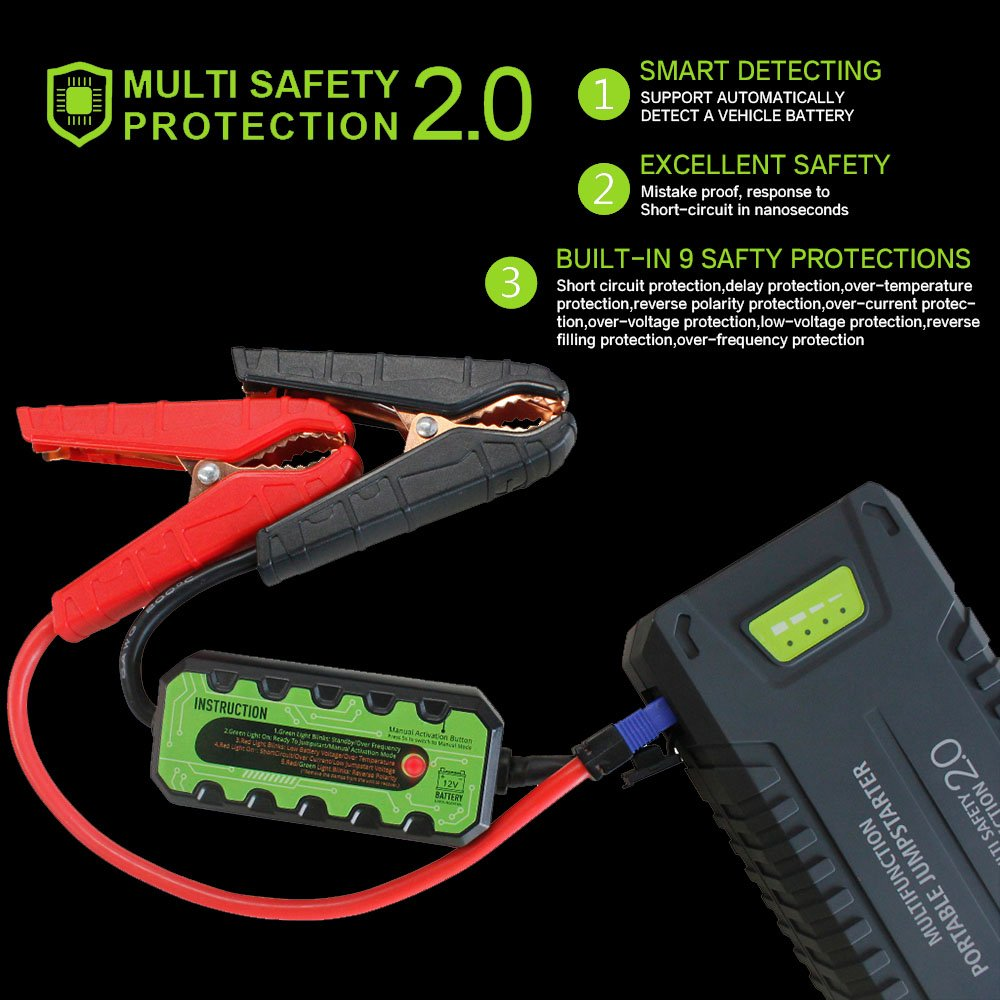 1000a Peak 20000mah 12v Portable Car Jump Starter All Simple Reversepolarityprotection Circuit Has No Voltage Drop Figure Gas Or 80l Diesel Power Bank With Dual Usb 30 Smart Quick Charging Port