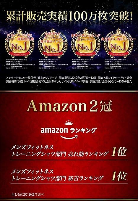 af6012da32 Amazon.co.jp: プレッシャーアンダー Pressure Under メンズ コンプレッション インナー: スポーツ&アウトドア