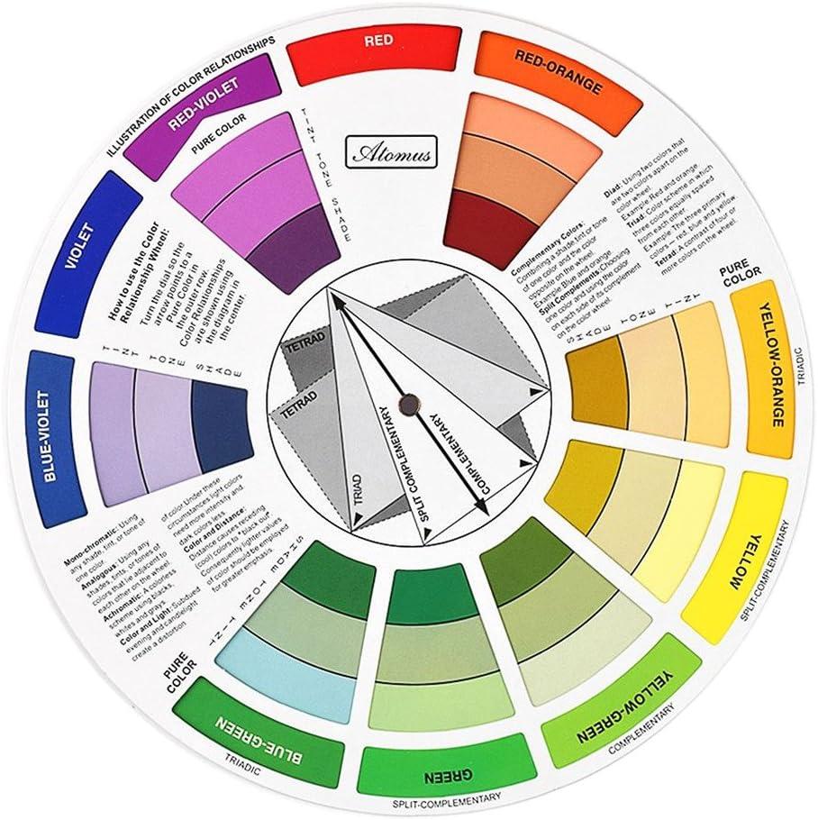 Gazechimp Cercle Chromatique Des Couleurs Pour Guide Melange Des Couleurs 23 5 Cm Amazon Fr Cuisine Maison