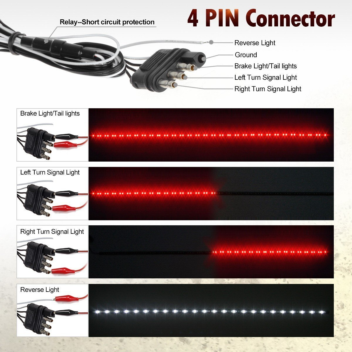 Partsam 60 Truck Tailgate Reverse Brake Turn Signal Stop Light Wiring 1985 Nissan Pickup Tail Red White Led Bar For Ford Dodge Ram Super Duty Rv