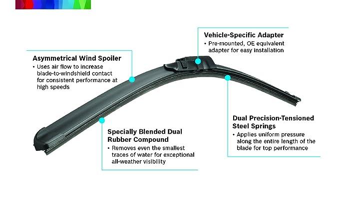 Amazon.com: Bosch Aerotwin 3397007290 Original Equipment Replacement Wiper Blade - 22