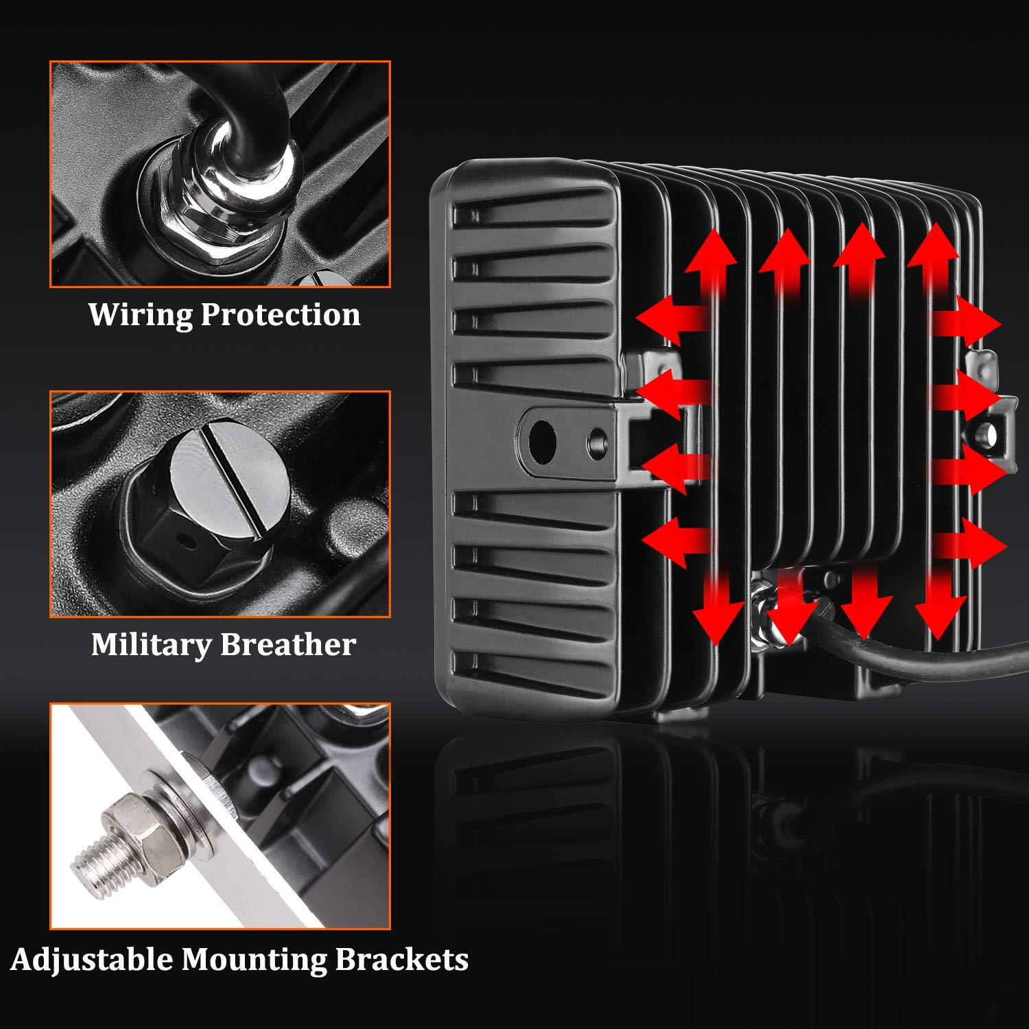 LED Light Bar 2 Years Warranty Teochew-LED 2 Pack 140W 5/'/' Spot Off Road Square Lights w//Wiring Harness CREE LED Bumper Lights Spot Light Pods for Truck Tractor Jeep ATV UTV Boat Marine