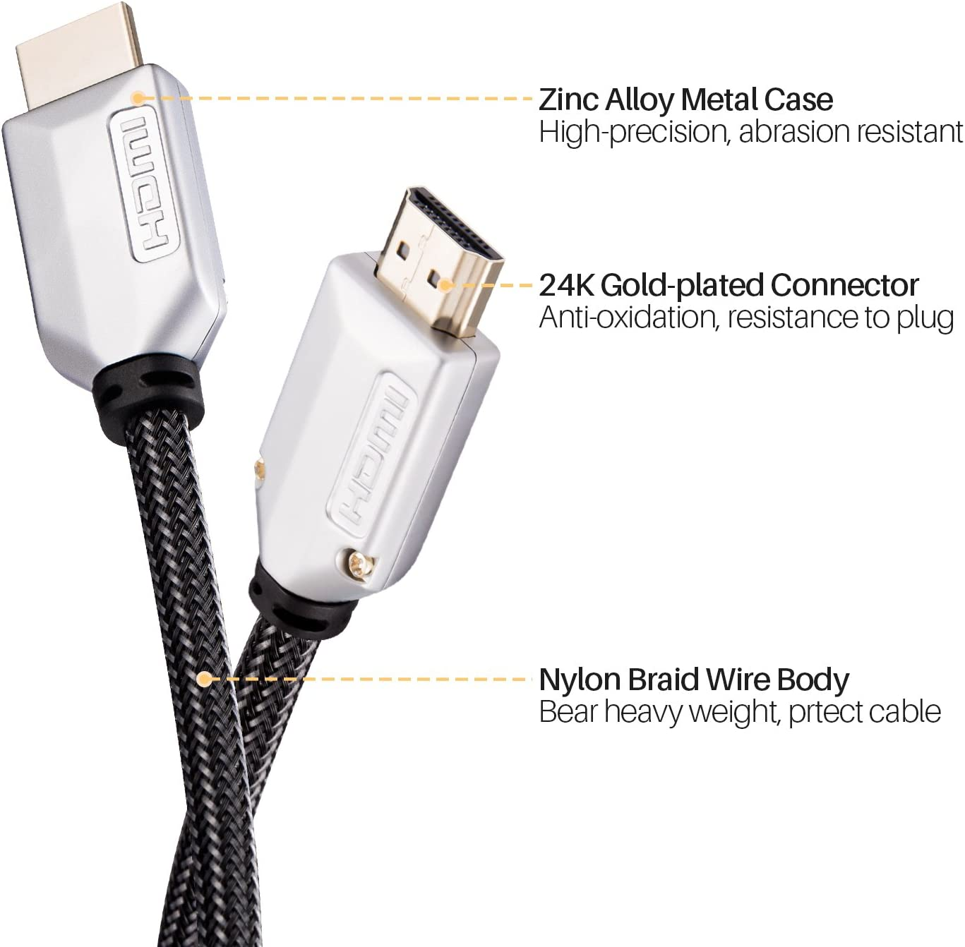 Ready Video 4K 2160p HD 1080p 3D HDMI Cable High Speed 18Gbps 4K @ 60Hz 6ft TV - HDMI 2.0 Ethernet//Audio Return Playstation PS4 PC 30AWG Braided Cord Gold Plated Connectors