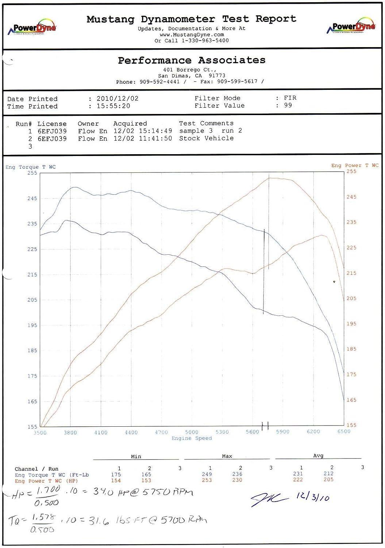 aFe Power TA-4301P Takeda Cold Air Intake System for Subaru WRX STI 2008-2011 H4-2.5L