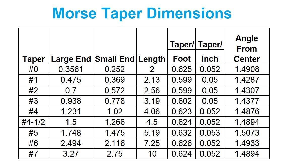 MT2 to JT6 Arbor Taper to Chuck HHIP 3700-0150 Morse Taper Arbor
