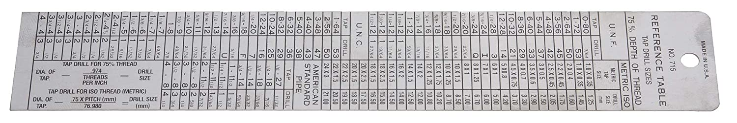 Amazon General Tools 715 Tap and Drill Reference Table Home – Sample Tap Drill Chart