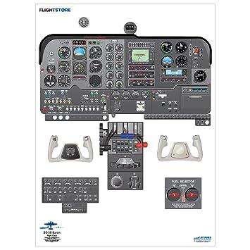 JetPubs Beechcraft BE58 Baron Cockpit Panel Poster: Amazon co uk