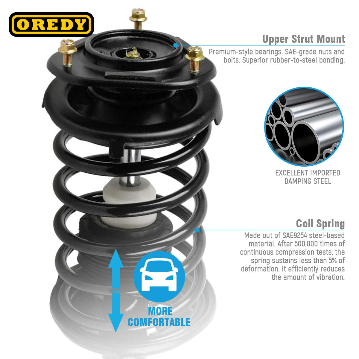 OREDY Rear Pair Complete Struts Assembly Shock Coil Spring Kit 171953 Fits for 93 94 95 96 97 98 99 00 01 02 Toyota Corolla Excludes WAGON models 98 99 00 01 02 Chevy Prizm 93 94 95 96 97 Geo Prizm