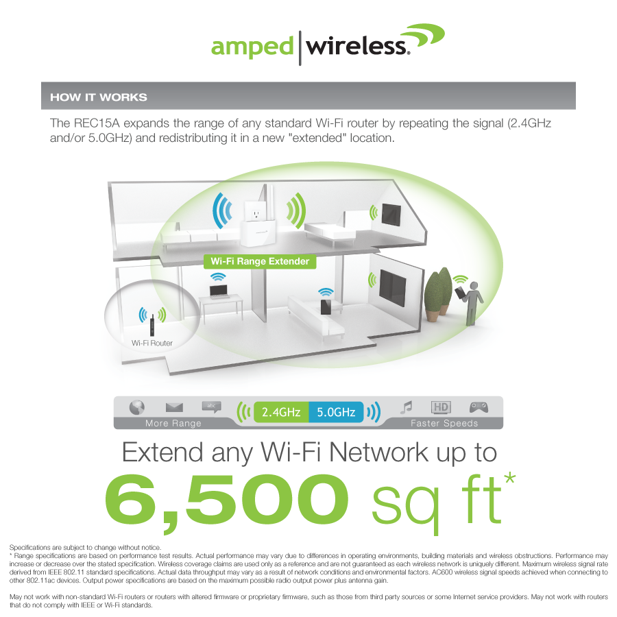 Amped Wireless REC15A Range Extender Drivers for Windows XP