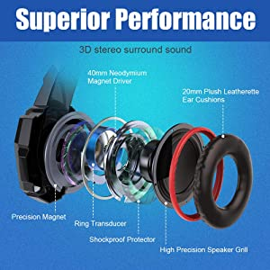 BENGOO Stereo Pro Gaming Headset for PS4, PC, Xbox One Controller, Noise Cancelling Over Ear Headphones with Mic, LED Light, Bass Surround, Soft Memory Earmuffs for Laptop Mac Wii Accessory Kits (Color: Red)