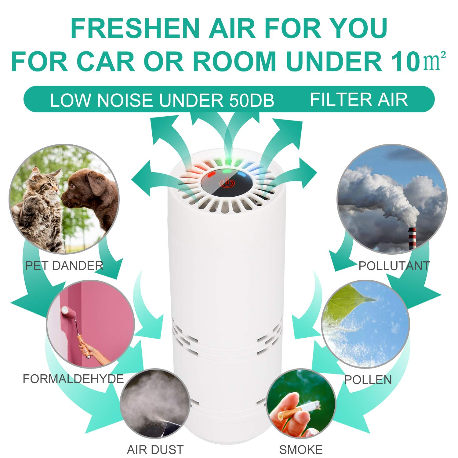 BESTBOMG Purificateur d\'air Portable - Purificateur d\'air avec Nouvelle Technologie Ionique Eliminer Les Poussière, Pollution, Odeur, Allergène pour Voiture et Petite Chambre