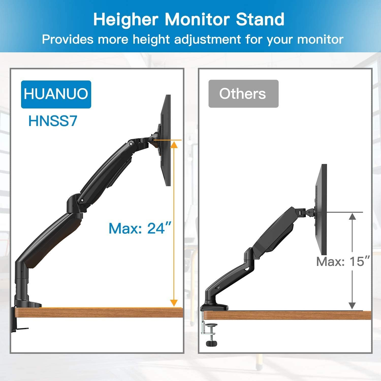 Long Single Arm Gas Spring Monitor Desk Mount for 22 to 35 Inch Computer Screens Height Adjustable VESA Bracket with Clamp or Grommet Mounting Base Holds 6.6 to 19.8 lbs Single Monitor Mount Stand
