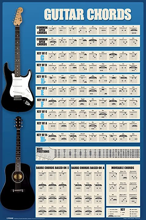 Amazon Guitar Chords Chart Music Poster 12x18 Posters Prints