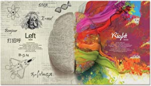 Visual Art Decor Right and Left Brain Functions Canvas Wall Art Abstract Albert Einstein Inspirational Science Wall Art for Home Office Shool Classroom Poster