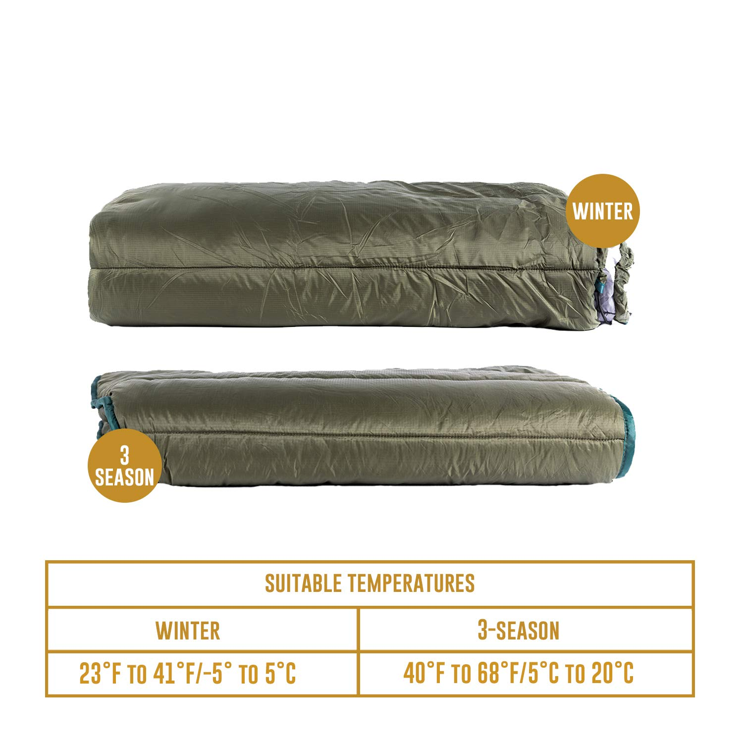 High Standard In Quality And Hygiene 5 C To 20 C Search For Flights Onetigris Double Hammock Under-quilt Lightweight Full Length Hammock Underquilt Under Blanket 40 F To 68 F